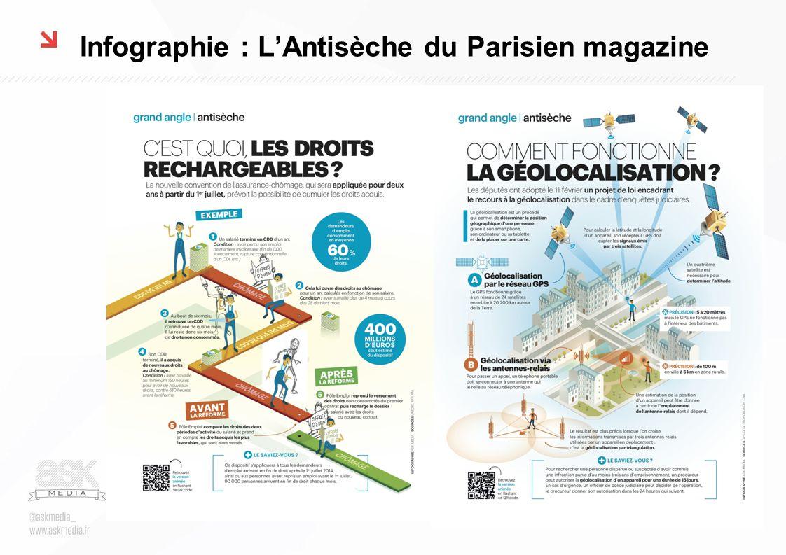 Dataviz : la page DataMatch de Paris-Match