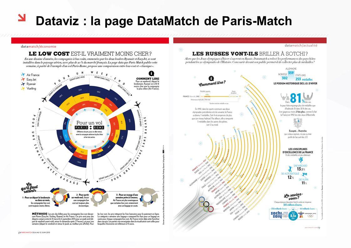 Journalisme de données ou journalisme statistique .