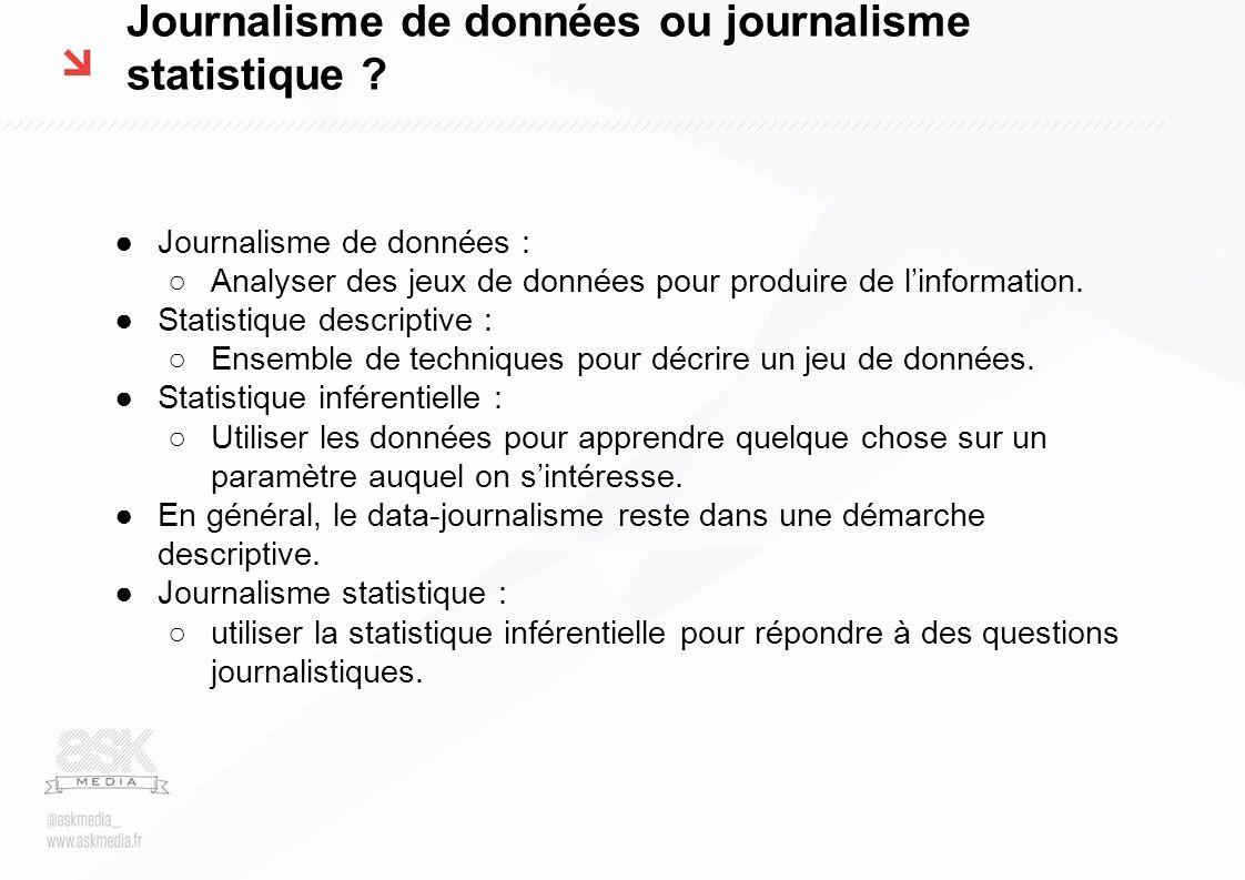 Journalisme de données ou journalisme statistique ? ●Journalisme de données : ○Analyser des jeux de données pour produire de l'information. ●Statistiq