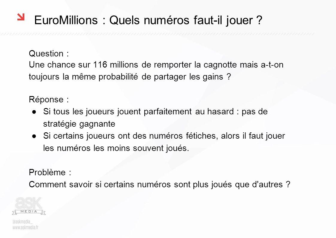 Problème et intuition Données disponibles : ●Pas de données sur ce que jouent les joueurs ●Pour chaque tirage, on a les numéros et les étoiles tirés ainsi que le nombre de vainqueurs à chaque rang.