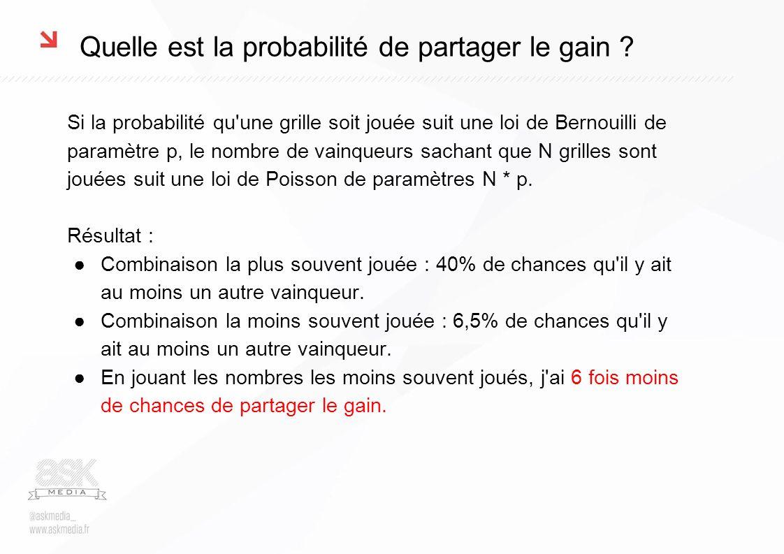Quelle est la probabilité de partager le gain ? Si la probabilité qu'une grille soit jouée suit une loi de Bernouilli de paramètre p, le nombre de vai