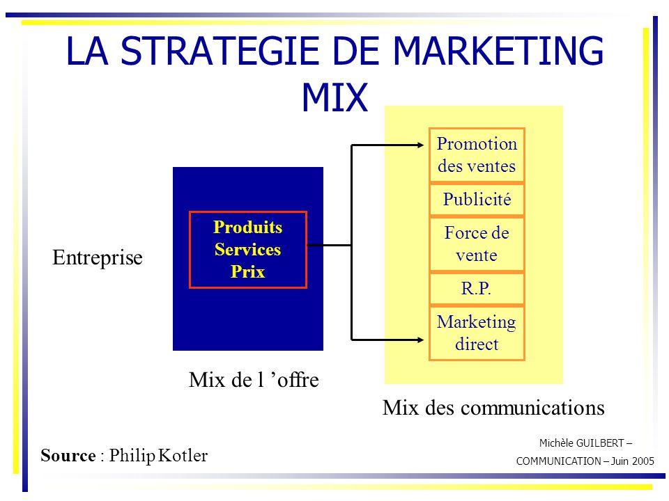 Michèle GUILBERT – COMMUNICATION – Juin 2005 LA STRATEGIE DE MARKETING MIX Promotion des ventes Publicité Force de vente R.P. Marketing direct Entrepr