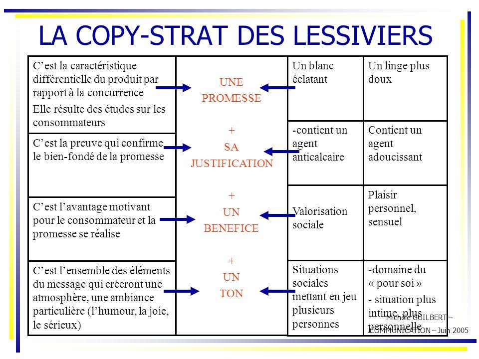 Michèle GUILBERT – COMMUNICATION – Juin 2005 UNE PROMESSE + SA JUSTIFICATION + UN BENEFICE + UN TON LA COPY-STRAT DES LESSIVIERS -domaine du « pour so