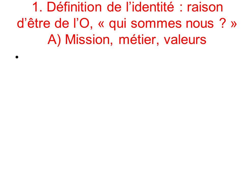 1. Définition de l'identité : raison d'être de l'O, « qui sommes nous .