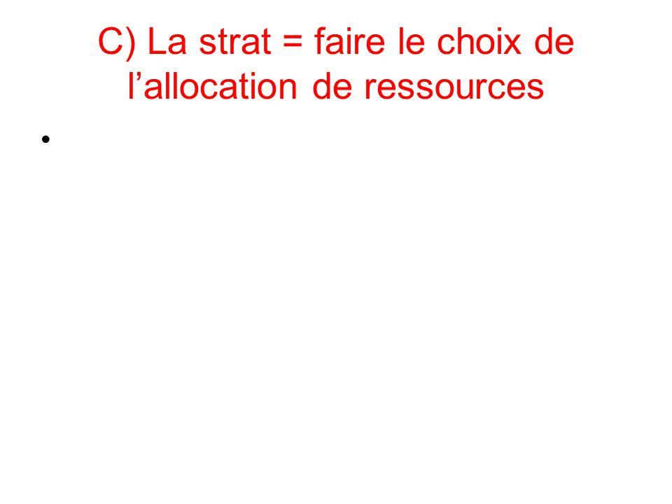 C) La strat = faire le choix de l'allocation de ressources