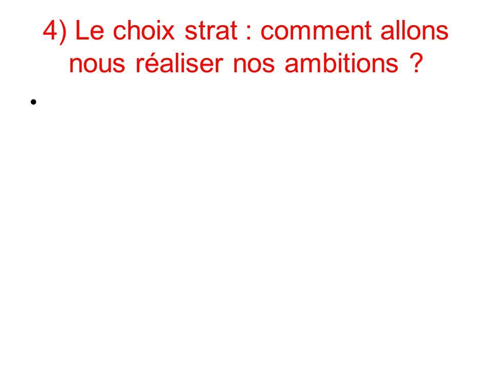 4) Le choix strat : comment allons nous réaliser nos ambitions ?