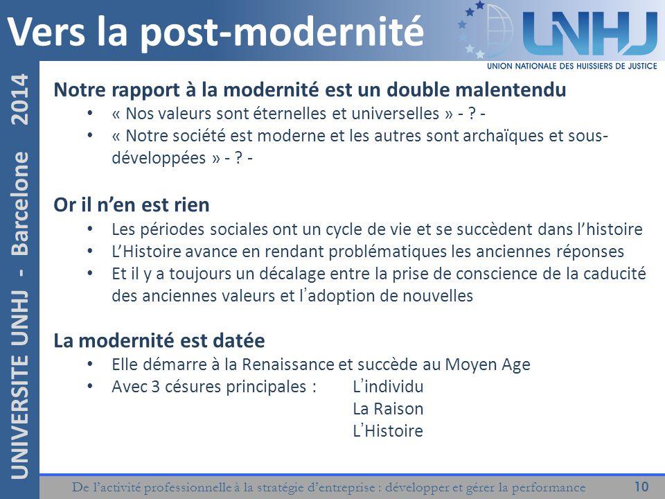 De l'activité professionnelle à la stratégie d'entreprise : développer et gérer la performance 10 UNIVERSITE UNHJ - Barcelone 2014 Vers la post-modernité Notre rapport à la modernité est un double malentendu « Nos valeurs sont éternelles et universelles » - .
