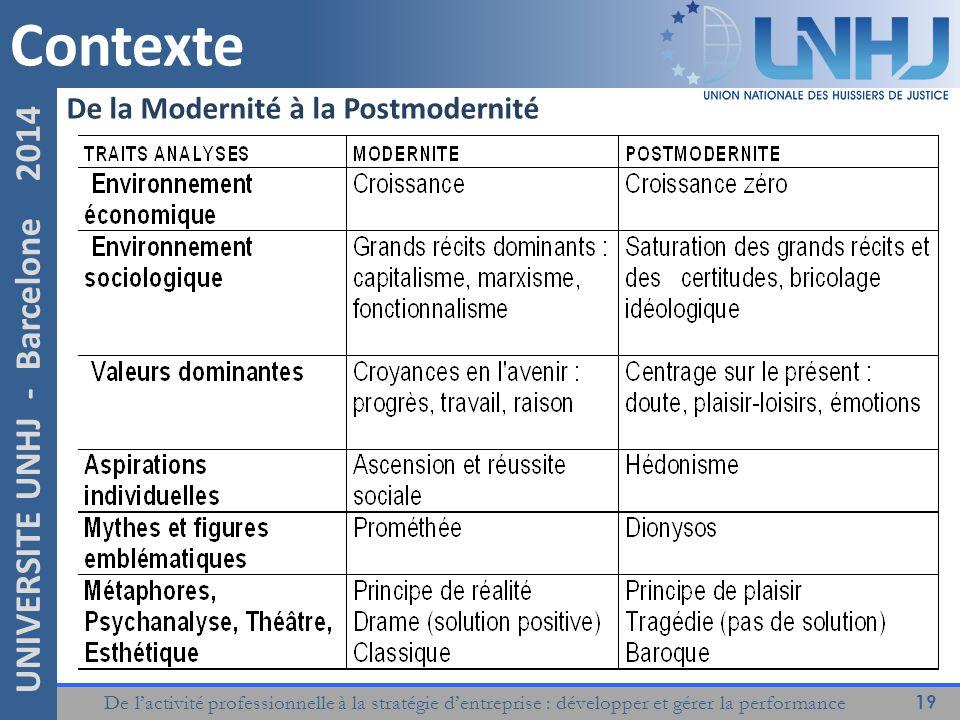 De l'activité professionnelle à la stratégie d'entreprise : développer et gérer la performance 19 UNIVERSITE UNHJ - Barcelone 2014 De la Modernité à la Postmodernité Contexte
