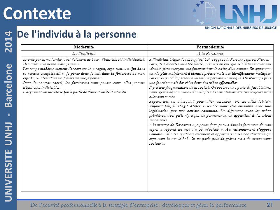 De l'activité professionnelle à la stratégie d'entreprise : développer et gérer la performance 21 UNIVERSITE UNHJ - Barcelone 2014 De l individu à la personne ModernitéPostmodernité De l'individuA la Personne Inventé par la modernité, c'est l'élément de base : l'individu et l'individualité.