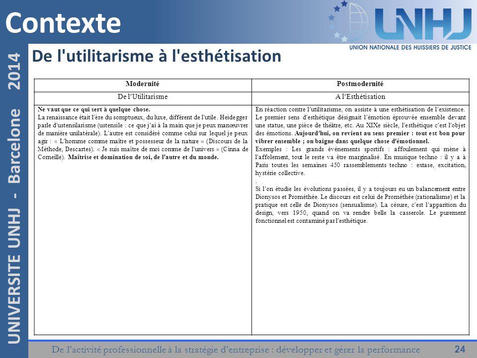 De l'activité professionnelle à la stratégie d'entreprise : développer et gérer la performance 24 UNIVERSITE UNHJ - Barcelone 2014 De l utilitarisme à l esthétisation ModernitéPostmodernité De l'UtilitarismeA l'Esthétisation Ne vaut que ce qui sert à quelque chose.