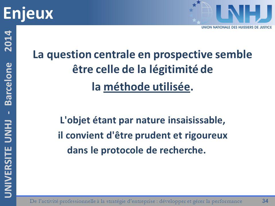 De l'activité professionnelle à la stratégie d'entreprise : développer et gérer la performance 34 UNIVERSITE UNHJ - Barcelone 2014 La question centrale en prospective semble être celle de la légitimité de la méthode utilisée.
