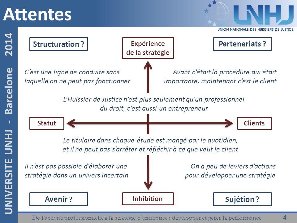 De l'activité professionnelle à la stratégie d'entreprise : développer et gérer la performance 35 UNIVERSITE UNHJ - Barcelone 2014 La Prospective des Métiers : Pourquoi .