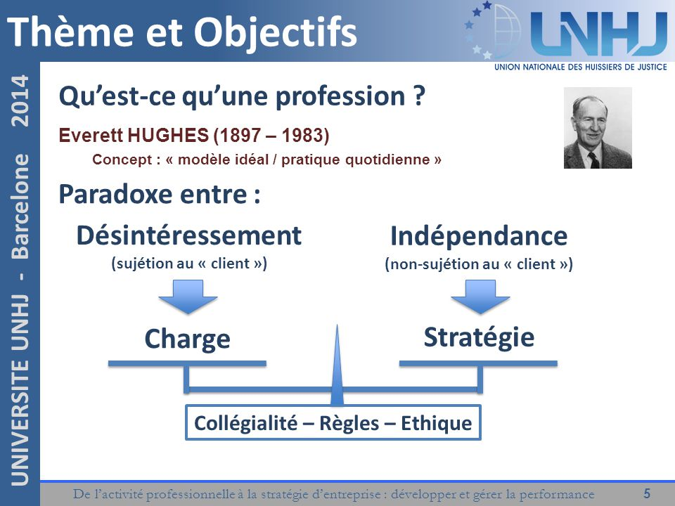 De l'activité professionnelle à la stratégie d'entreprise : développer et gérer la performance 6 UNIVERSITE UNHJ - Barcelone 2014 Thème et Objectifs Qu'est-ce qu'une profession .