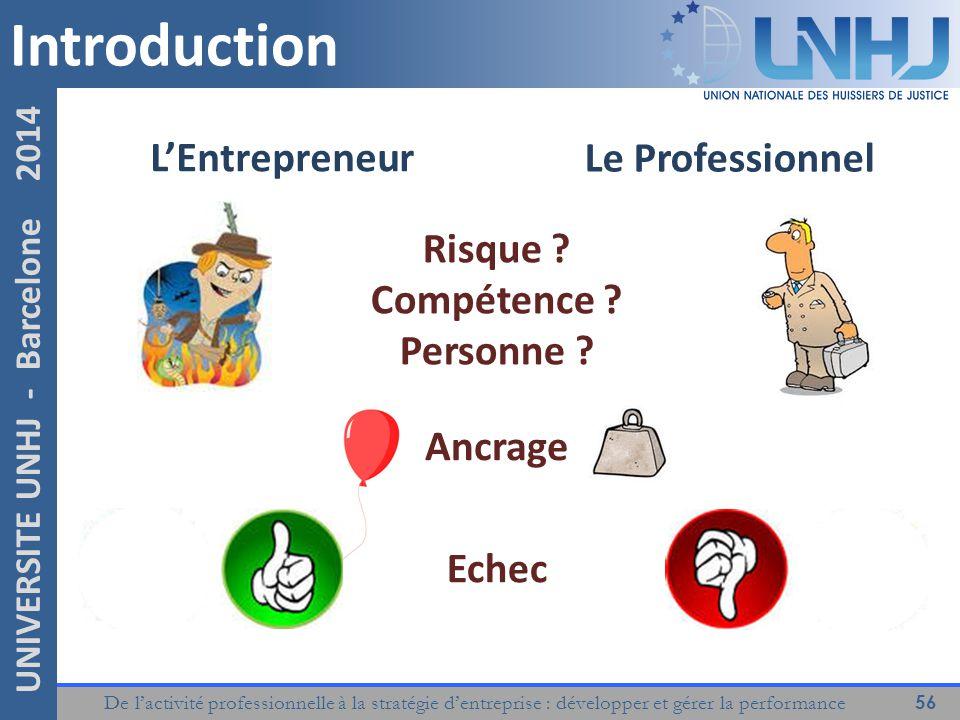 De l'activité professionnelle à la stratégie d'entreprise : développer et gérer la performance 56 UNIVERSITE UNHJ - Barcelone 2014 Introduction L'Entrepreneur Le Professionnel Risque .