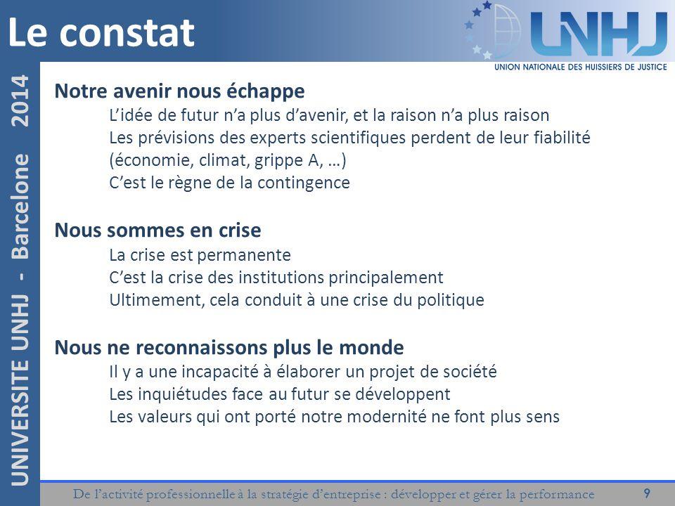 De l'activité professionnelle à la stratégie d'entreprise : développer et gérer la performance 50 UNIVERSITE UNHJ - Barcelone 2014 50 POUR CONCLURE….