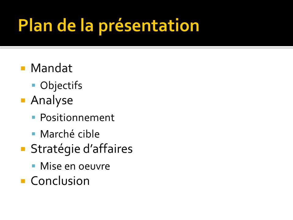  Mandat  Objectifs  Analyse  Positionnement  Marché cible  Stratégie d'affaires  Mise en oeuvre  Conclusion