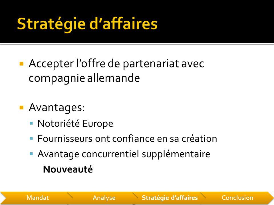  Accepter l'offre de partenariat avec compagnie allemande  Avantages:  Notoriété Europe  Fournisseurs ont confiance en sa création  Avantage concurrentiel supplémentaire Nouveauté MandatAnalyseStratégie d'affairesConclusion