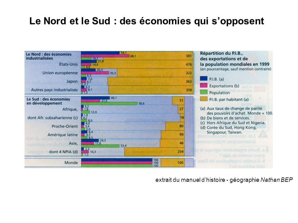 Le Nord et le Sud : des économies qui s'opposent extrait du manuel d'histoire - géographie Nathan BEP