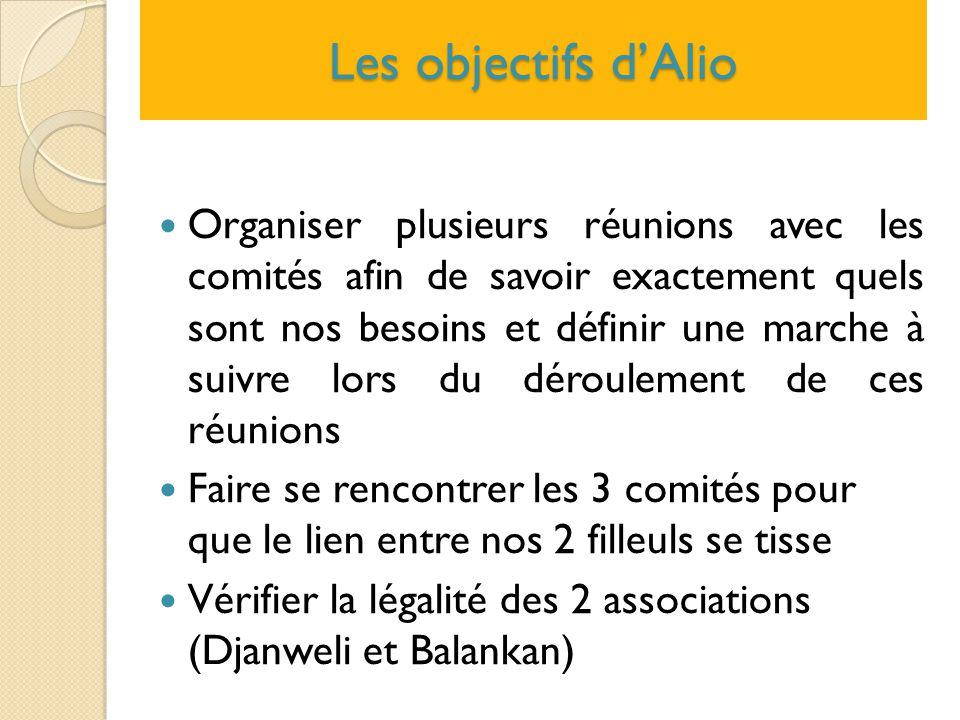 Les objectifs d'Alio Organiser plusieurs réunions avec les comités afin de savoir exactement quels sont nos besoins et définir une marche à suivre lor