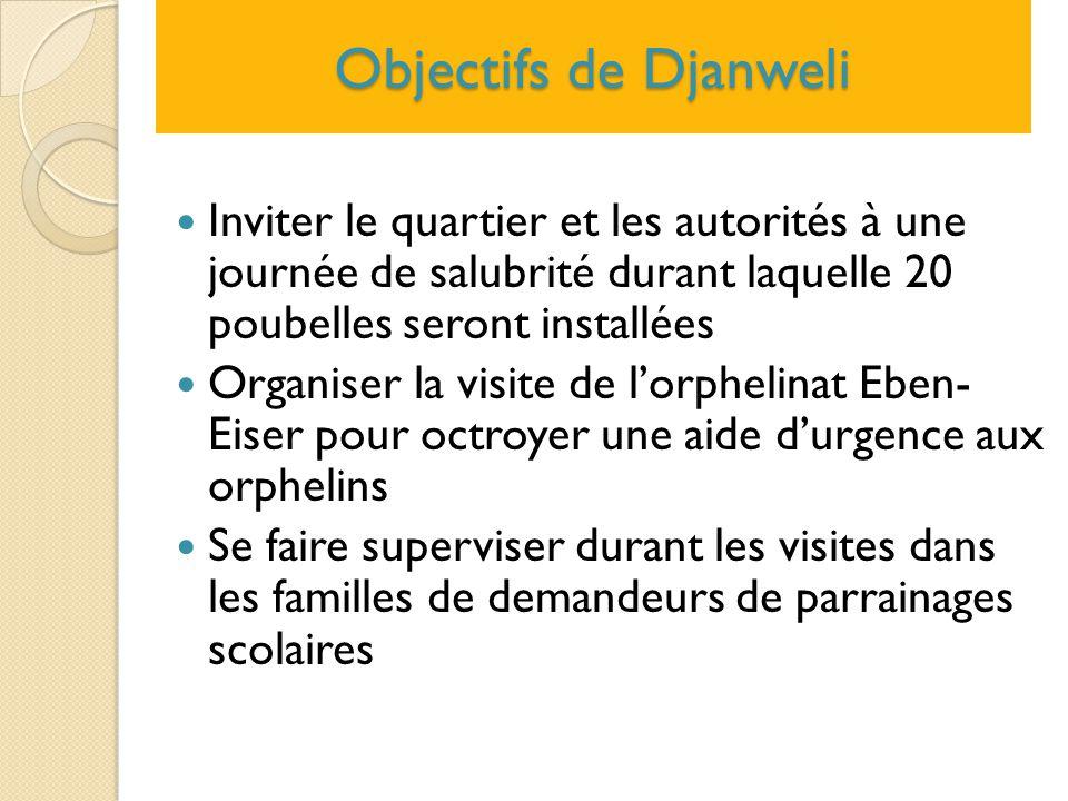 Objectifs de Djanweli Inviter le quartier et les autorités à une journée de salubrité durant laquelle 20 poubelles seront installées Organiser la visi