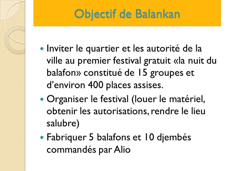 Objectif de Balankan Inviter le quartier et les autorité de la ville au premier festival gratuit «la nuit du balafon» constitué de 15 groupes et d'env
