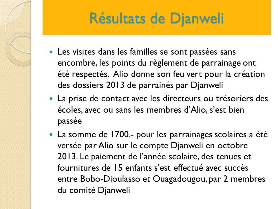 Résultats de Djanweli Les visites dans les familles se sont passées sans encombre, les points du règlement de parrainage ont été respectés. Alio donne