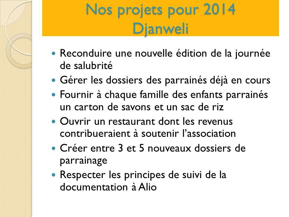 Nos projets pour 2014 Djanweli Reconduire une nouvelle édition de la journée de salubrité Gérer les dossiers des parrainés déjà en cours Fournir à cha