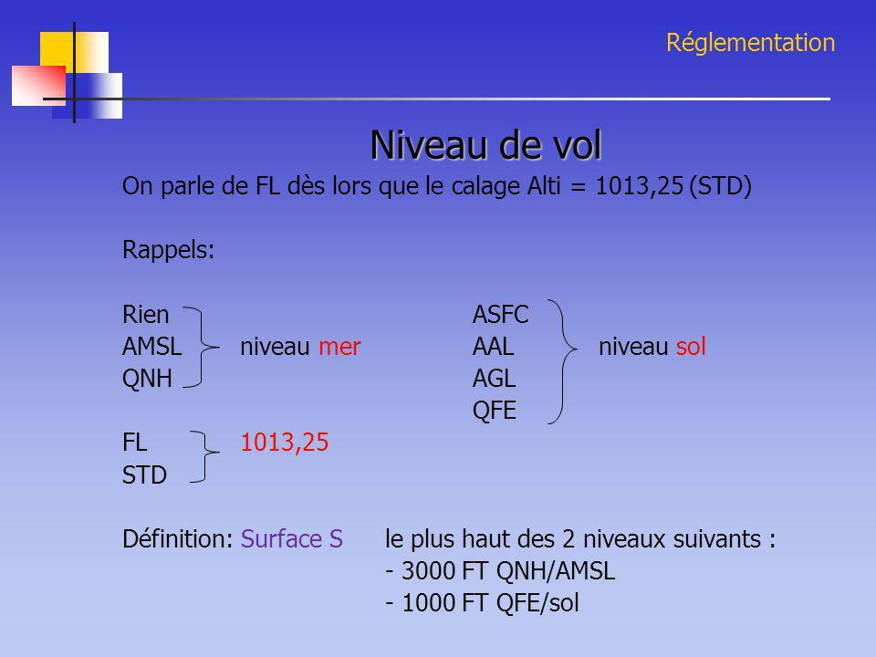 Réglementation Niveau de vol On parle de FL dès lors que le calage Alti = 1013,25 (STD) Rappels: RienASFC AMSL niveau merAAL niveau sol QNHAGL QFE FL