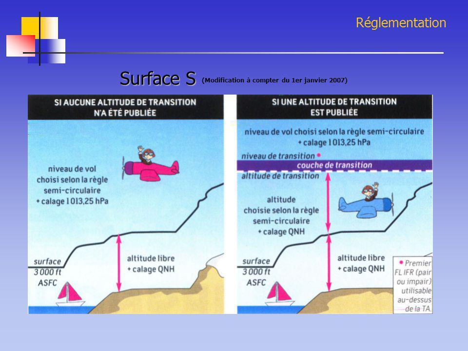 Réglementation Surface S (Modification à compter du 1er janvier 2007)