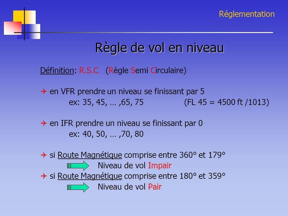 Réglementation Règle de vol en niveau Définition: R.S.C (Règle Semi Circulaire)  en VFR prendre un niveau se finissant par 5 ex: 35, 45, …,65, 75(FL