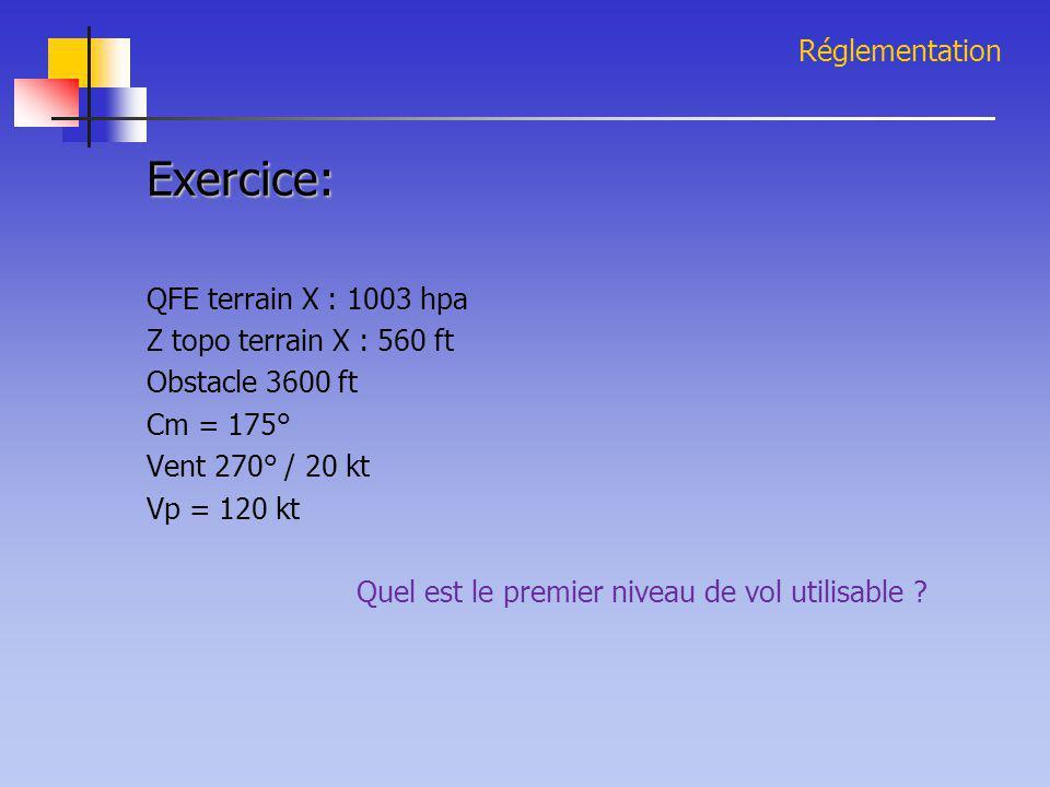 Exercice: QFE terrain X : 1003 hpa Z topo terrain X : 560 ft Obstacle 3600 ft Cm = 175° Vent 270° / 20 kt Vp = 120 kt Quel est le premier niveau de vo