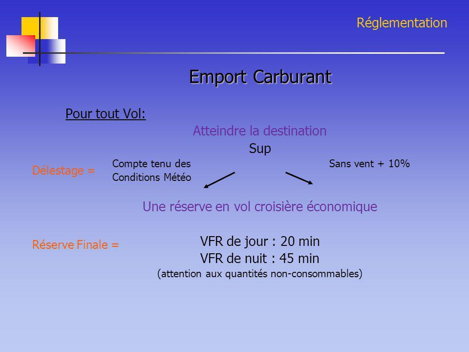 Réglementation Emport Carburant Pour tout Vol: Atteindre la destination Sup Compte tenu des Sans vent + 10% Conditions Météo Une réserve en vol croisi