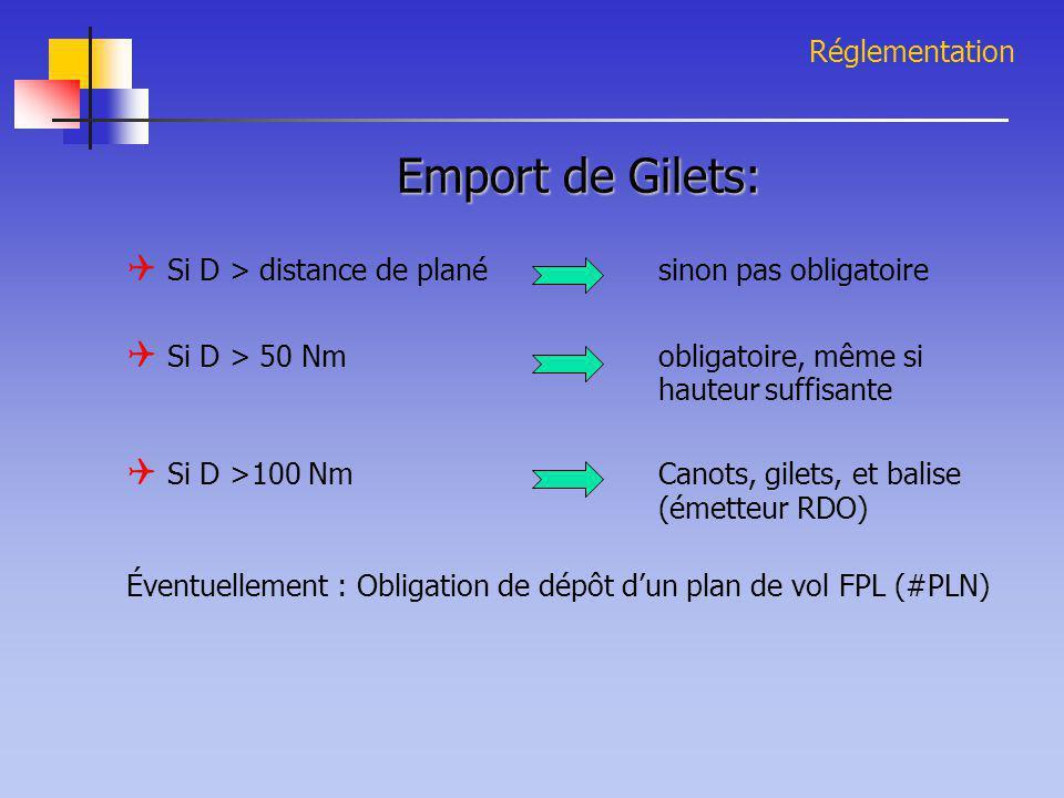 Réglementation Emport de Gilets:  Si D > distance de planésinon pas obligatoire  Si D > 50 Nmobligatoire, même si hauteursuffisante  Si D >100 Nm C