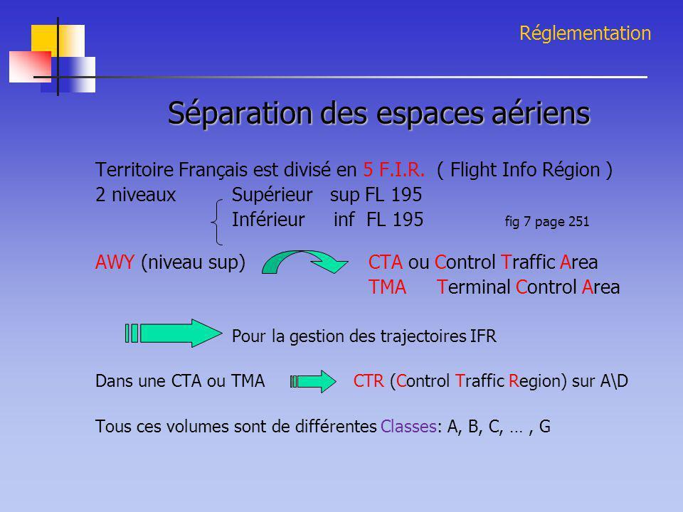 Réglementation Séparation des espaces aériens Territoire Français est divisé en 5 F.I.R. ( Flight Info Région ) 2 niveaux Supérieur sup FL 195 Inférie