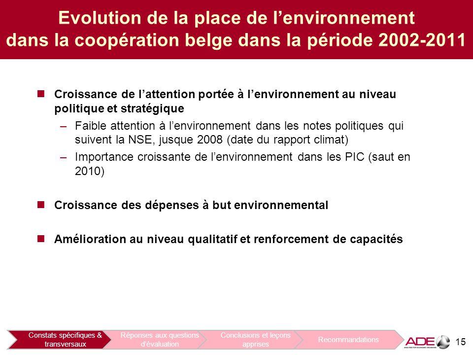 15 Evolution de la place de l'environnement dans la coopération belge dans la période 2002-2011 Croissance de l'attention portée à l'environnement au niveau politique et stratégique –Faible attention à l'environnement dans les notes politiques qui suivent la NSE, jusque 2008 (date du rapport climat) –Importance croissante de l'environnement dans les PIC (saut en 2010) Croissance des dépenses à but environnemental Amélioration au niveau qualitatif et renforcement de capacités Constats spécifiques & transversaux Réponses aux questions d'évaluation Conclusions et leçons apprises Recommandations