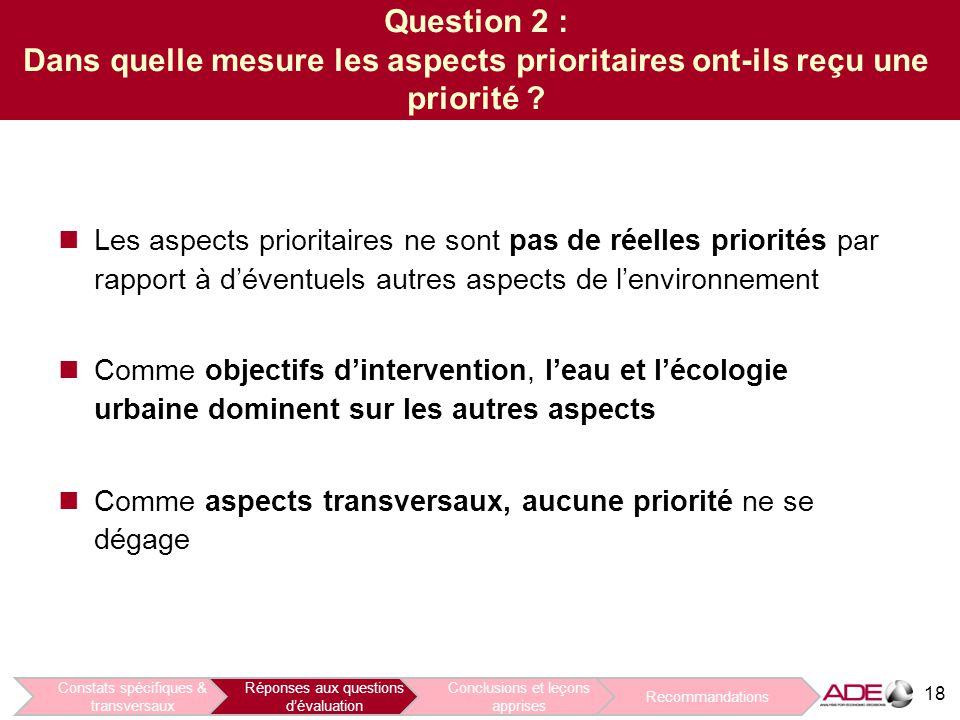 18 Question 2 : Dans quelle mesure les aspects prioritaires ont-ils reçu une priorité .