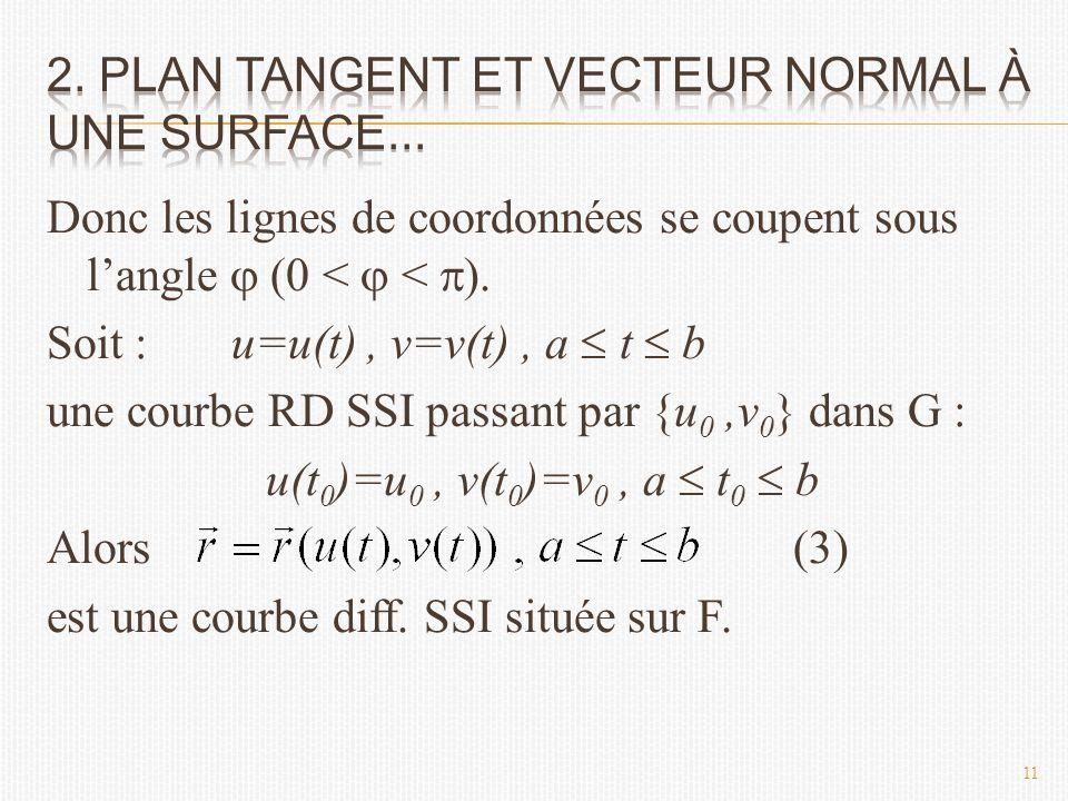 Donc les lignes de coordonnées se coupent sous l'angle  (0 <  <  ).