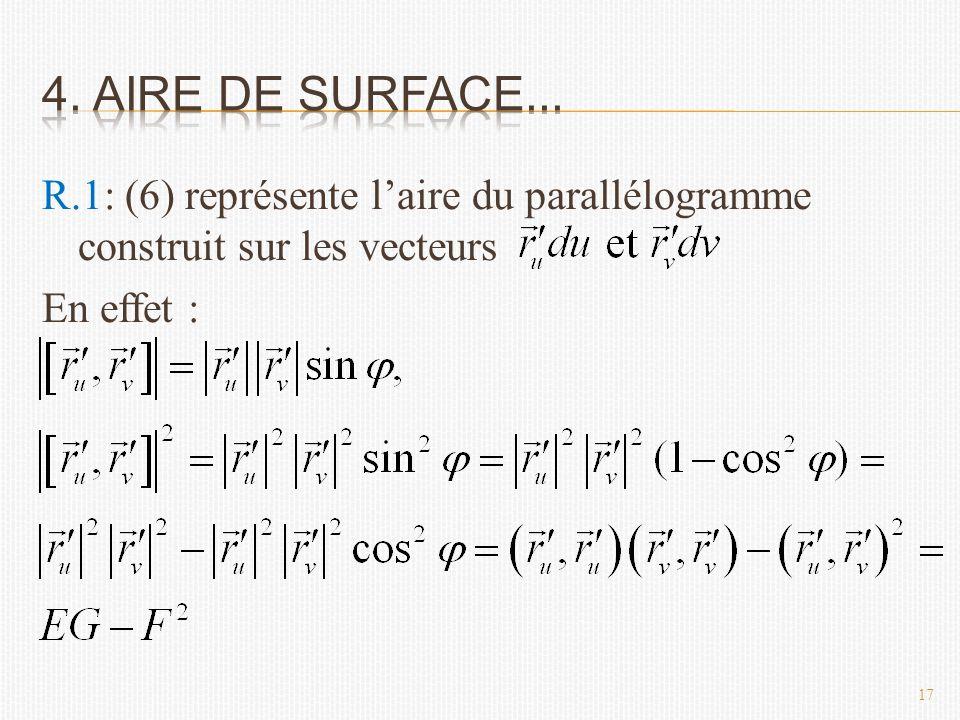 R.1: (6) représente l'aire du parallélogramme construit sur les vecteurs En effet : 17