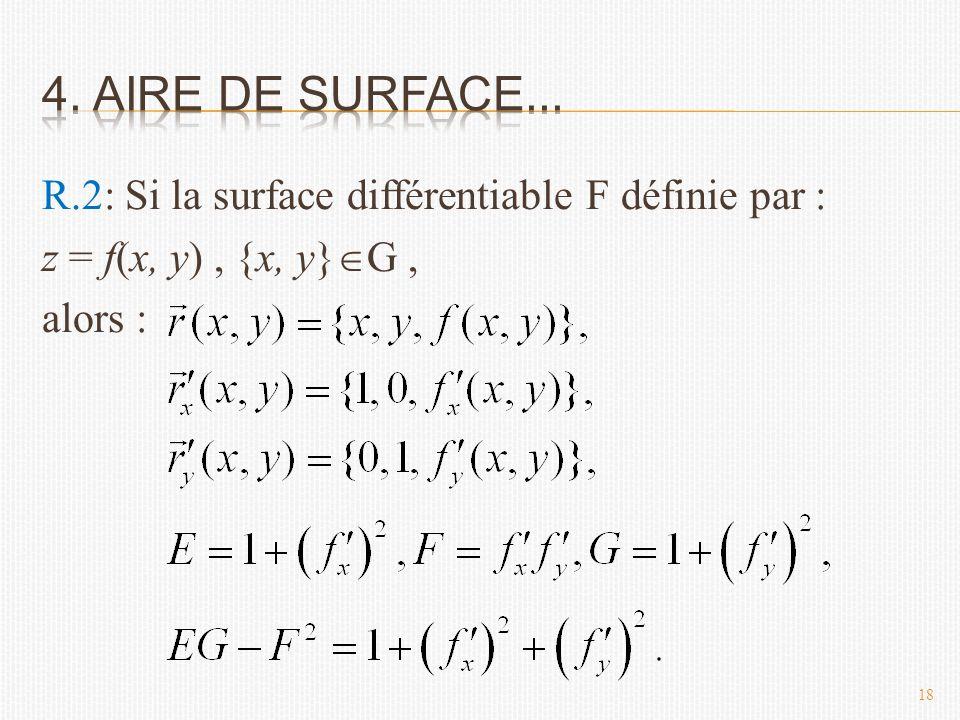 R.2: Si la surface différentiable F définie par : z = f(x, y), {x, y}  G, alors : 18