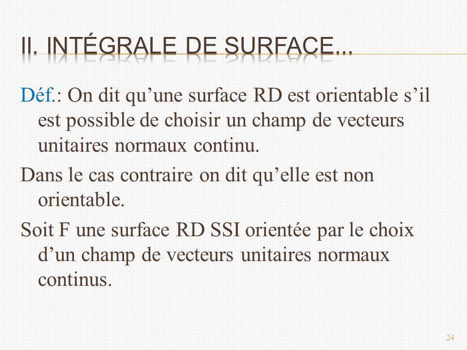 Déf.: On dit qu'une surface RD est orientable s'il est possible de choisir un champ de vecteurs unitaires normaux continu.