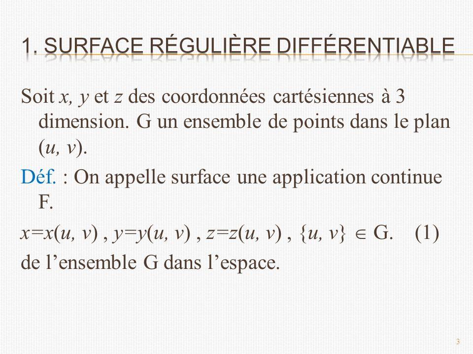 Soit x, y et z des coordonnées cartésiennes à 3 dimension.