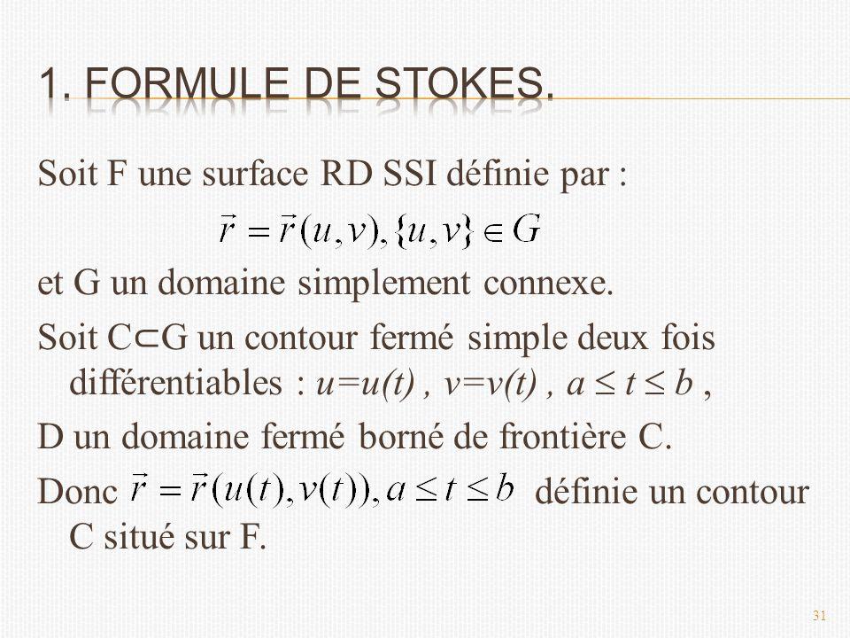 Soit F une surface RD SSI définie par : et G un domaine simplement connexe.