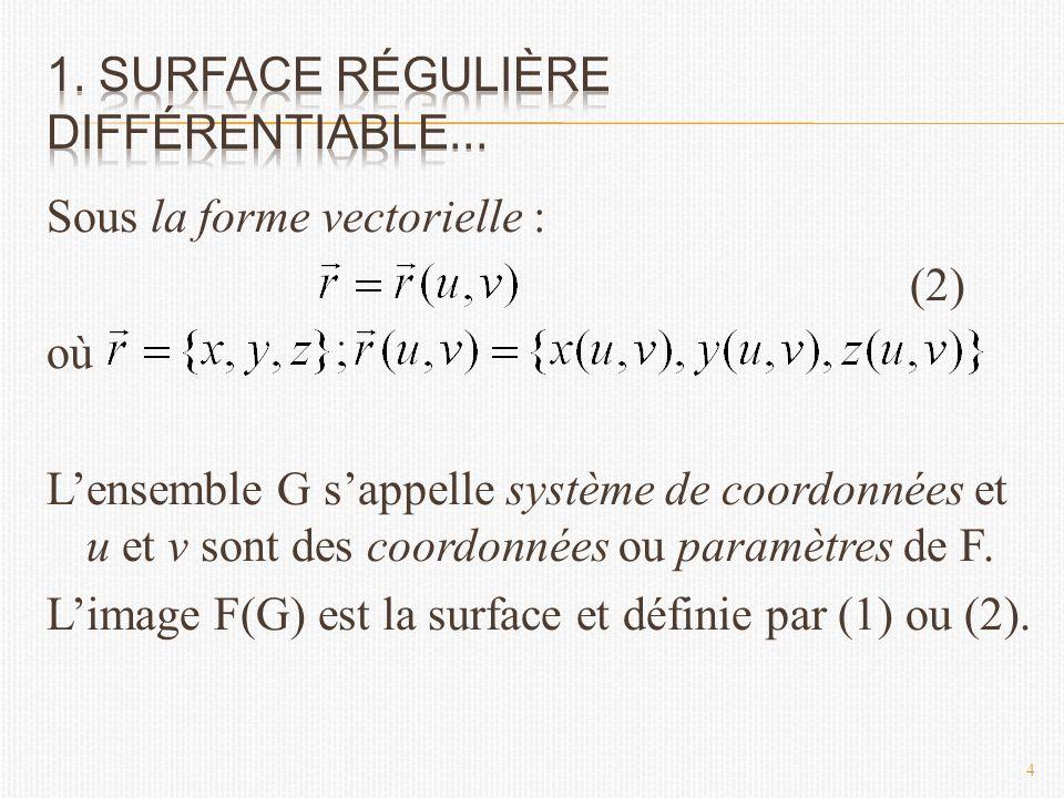 Sous la forme vectorielle : (2) où L'ensemble G s'appelle système de coordonnées et u et v sont des coordonnées ou paramètres de F.
