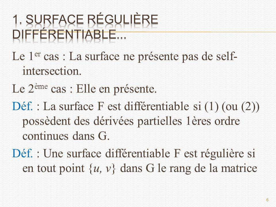 Le 1 er cas : La surface ne présente pas de self- intersection.