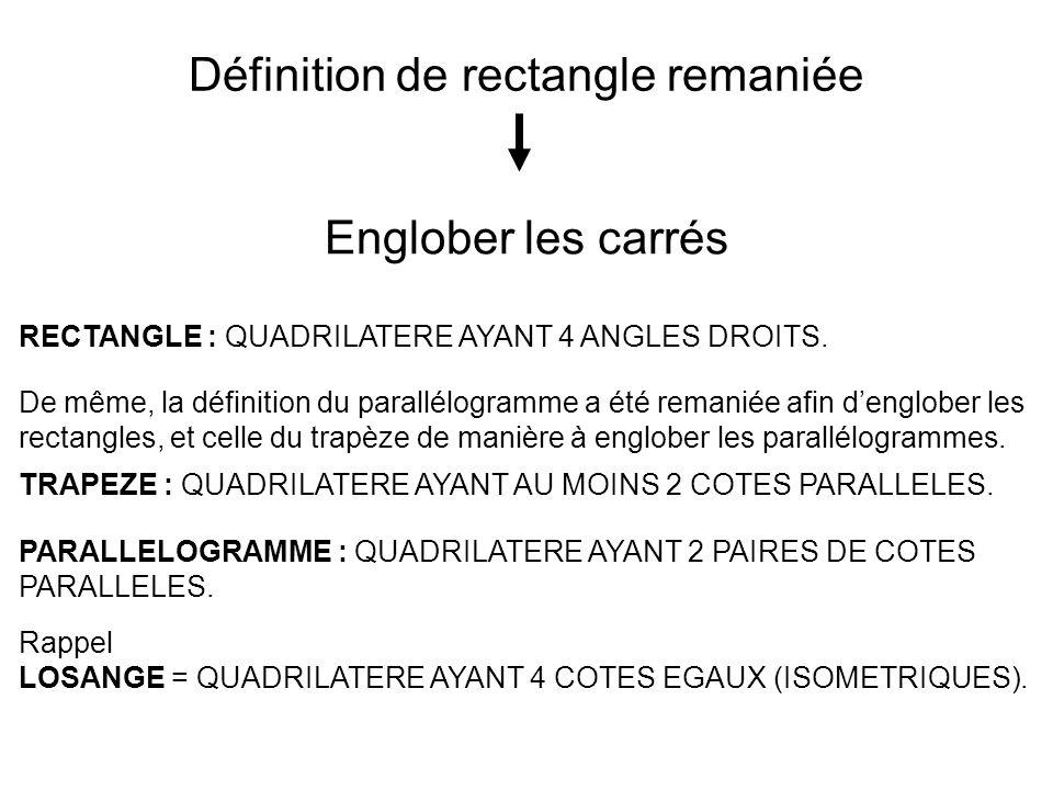 Définition de rectangle remaniée Englober les carrés RECTANGLE : QUADRILATERE AYANT 4 ANGLES DROITS.