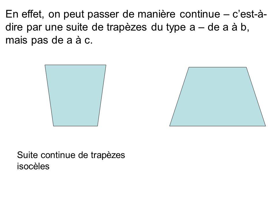 Suite continue de trapèzes isocèles
