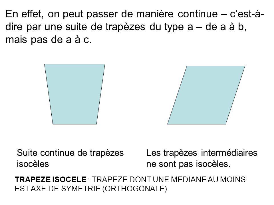 En effet, on peut passer de manière continue – c'est-à- dire par une suite de trapèzes du type a – de a à b, mais pas de a à c.