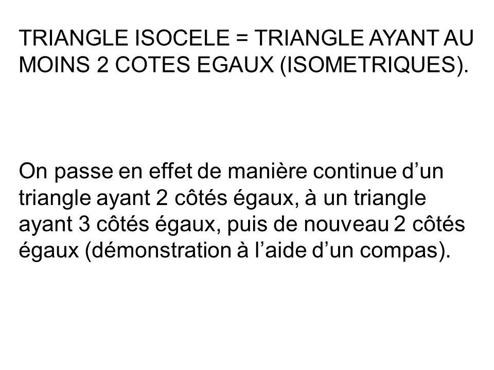 TRIANGLE ISOCELE = TRIANGLE AYANT AU MOINS 2 COTES EGAUX (ISOMETRIQUES).