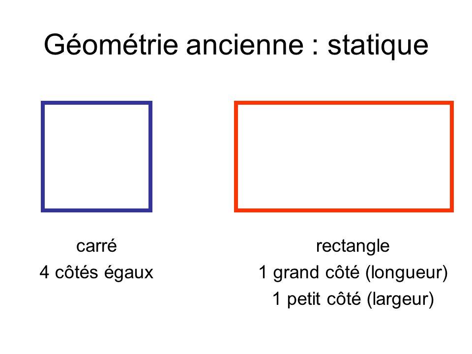 Géométrie ancienne : statique carrérectangle 4 côtés égaux1 grand côté (longueur) 1 petit côté (largeur)