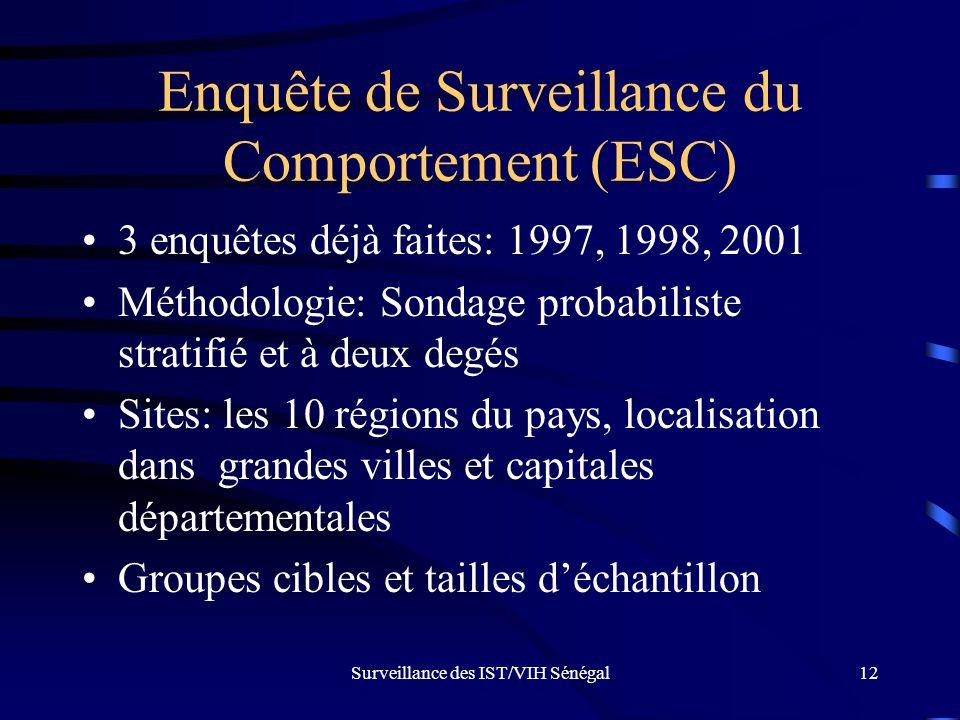 Surveillance des IST/VIH Sénégal12 Enquête de Surveillance du Comportement (ESC) 3 enquêtes déjà faites: 1997, 1998, 2001 Méthodologie: Sondage probab